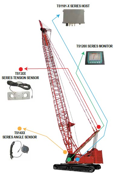 load-moment-indicator-crane-above100ton-1