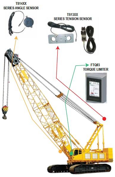 load-moment-indicator-crane-below100ton-1